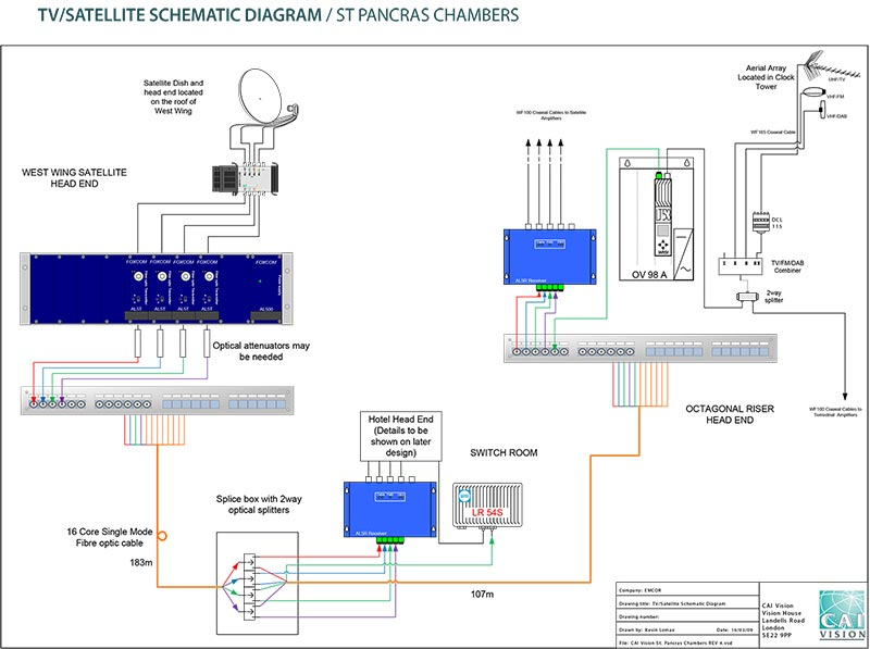 Schematic 1 - St Pancras Chambers