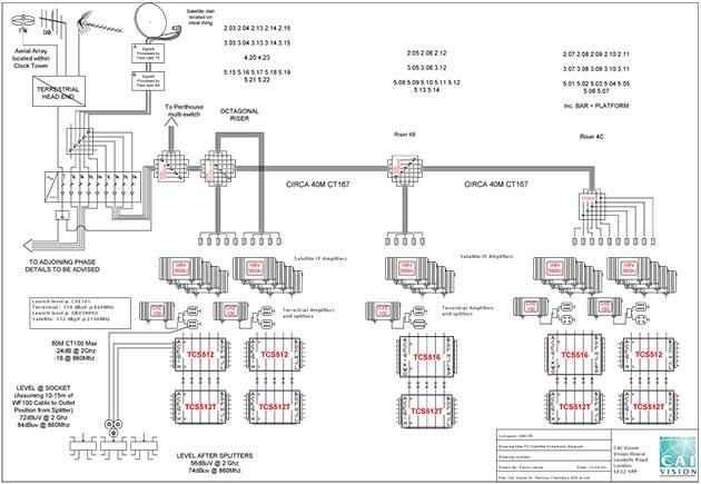 Schematic 2 - St Pancras Chambers