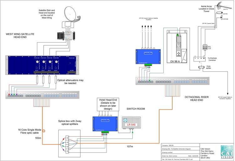 St Pancras schematic