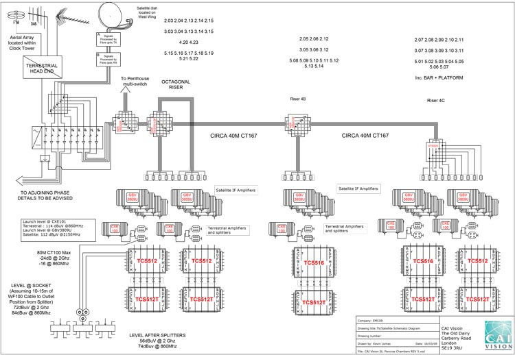 CAI St Pancras schematic
