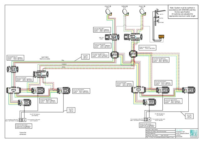IRS project schematic, Docklands